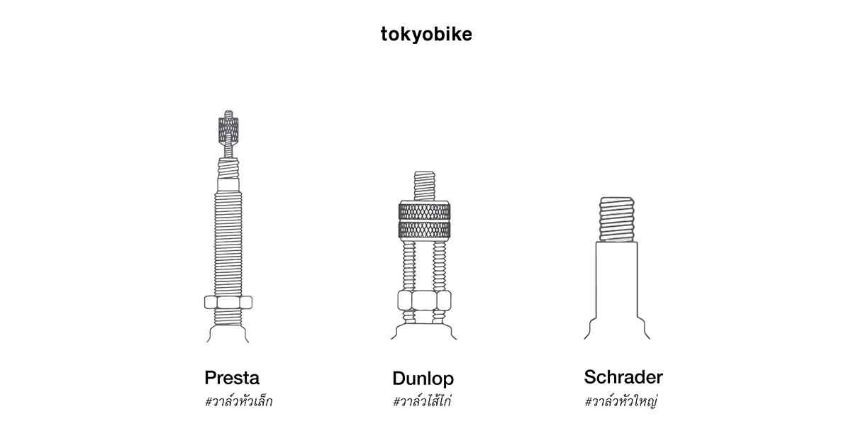 bicycle tube valve รูปจุ๊บเติมลมจักรยานแบบ หัวใหญ่ shrader หัวเล็ก presta และหัวไส่ไก่ dunlop